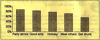 graph97